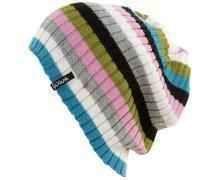 Complements Cap Marca LAXAVALA Per Home. Activitat esportiva Snowboard, Article: CHIMBORAZO 2011/12.